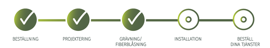 Grävning - fiberblåsning